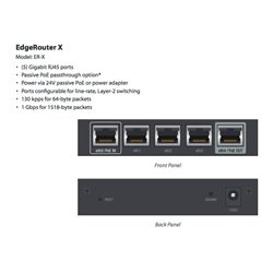 EdgeRouter X SFP